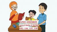 EVALUASI Kunci Jawaban Tema 4 Kelas 4 Halaman 136 137 138 Buku Tematik Berbagai Pekerjaan