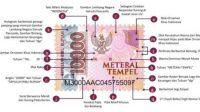 Begini Tampilan Meterai Tempel Rp10.000, Yang Setahun Lagi Berlakunya-halonusa